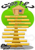 https://4310b1a9-a-befdaf81-s-sites.googlegroups.com/a/totara.school.nz/home/Stage%20123.png?attachauth=ANoY7cogdYpoPOdIdJ-y4aNT4gK80JyuhD-XckxIN3W78Bho3PeMcnpawM_iRYHOFlManiJCtAlTDkUlmSaV-ys48Gua57hBqaE-qOqGkL6ABO6niwyswbg8yjLPzS7j14vH4YTpzEQMeXKICb_dyaa24CxYaNf5kSdjW9juknEPMCYQgtEL_ugunjwnCIbWlcFWACjUY2BItEIpIVq94gKWLu4Otja_dQ%3D%3D&attredirects=0