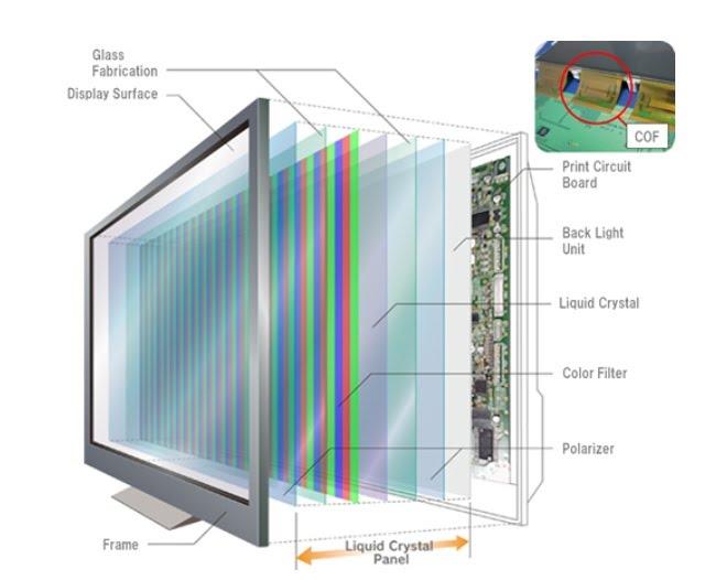 Устройство телевизора картинки