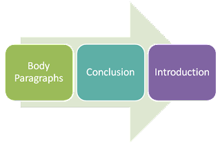 example of an image that is a visual representation of the surrounding text