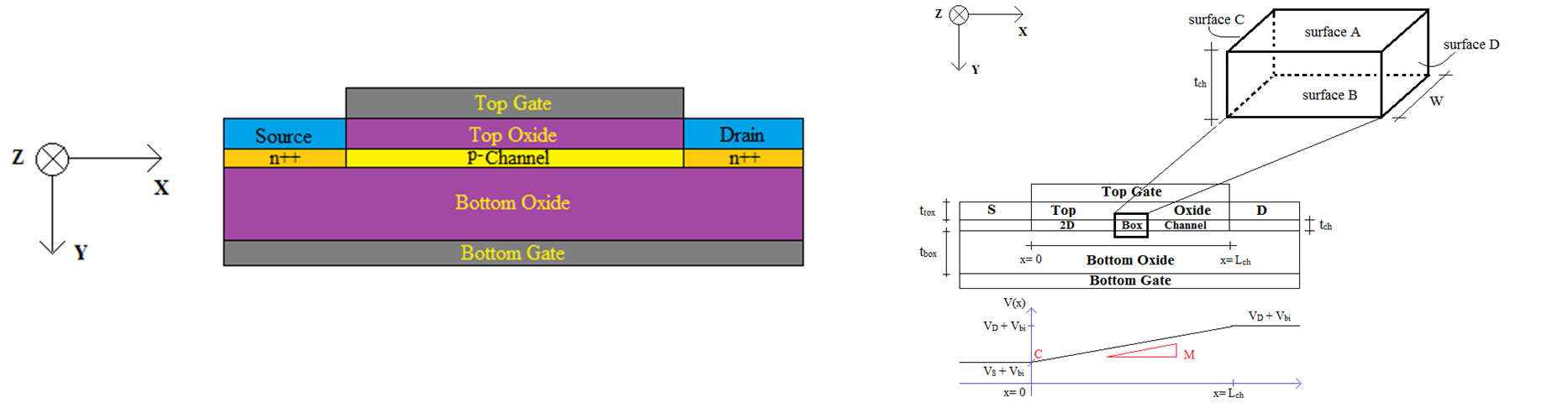 https://sites.google.com/site/imtiazahmedpollab/research/Monolayer%20WSe2%20MOSFET.png?attredirects=0