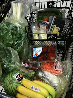 photo of shopping cart full of healthy fruits & vegetables