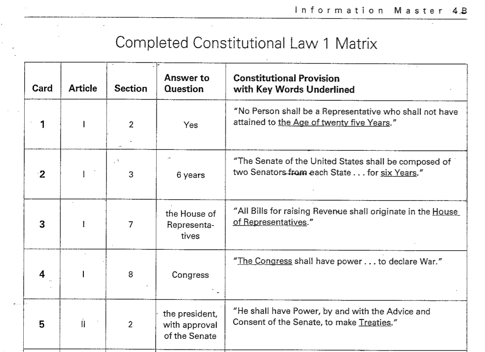Homework Assignments - Parsons' Civics