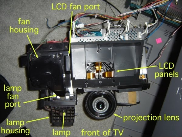 Optical Block Design Sony Lcd Rear Projection Tv Problems