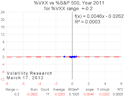 20120317 2011 VXX range=0.2