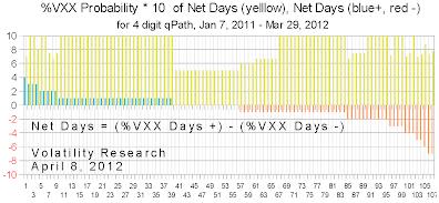 20120408 VXX 4-digit qPath