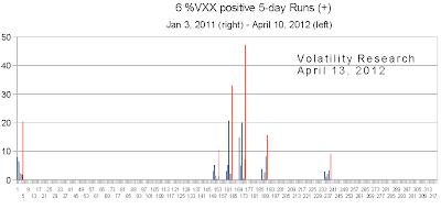 201204113 VXX runs3c 8 positive crop
