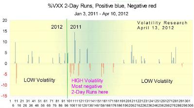 201204113 VXX runs4 trigger 2 +- crop