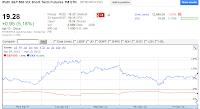 20120413 VXX week ending chart