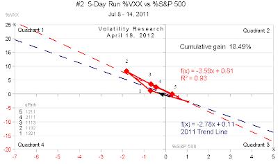 VXX runs 2011