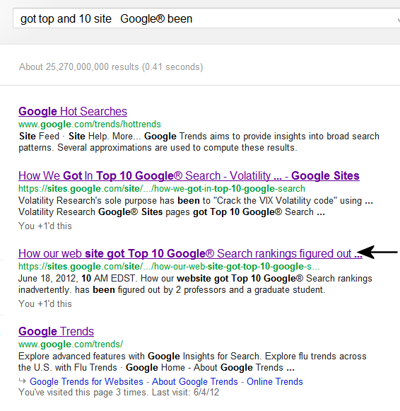 In 2 days, this web site page has gotten to #3 of  Top 10 Google® Search searching got top and 10 site Google® been