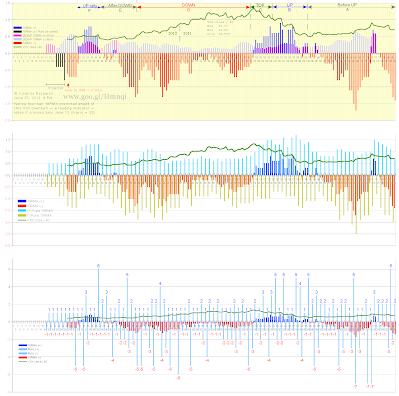 Chart 2-626b with actual VXX data thru June 26:  Chart 2-626b new June 26
