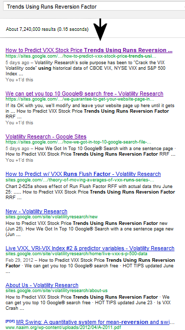June 28, 12:15 AM  This page Got In Top 10 Google® Search, #1 of 7 million pages just 7 days after it was first put up, searching Trends Using Runs Reversion Factor