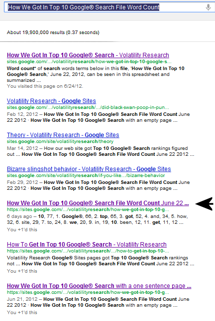 June 29, 2012  This page got Google® Search rankings #6 of 19 million pages searching How We Got In Top 10 Google® Search File Word Count today, 7 days after it was first put up.
