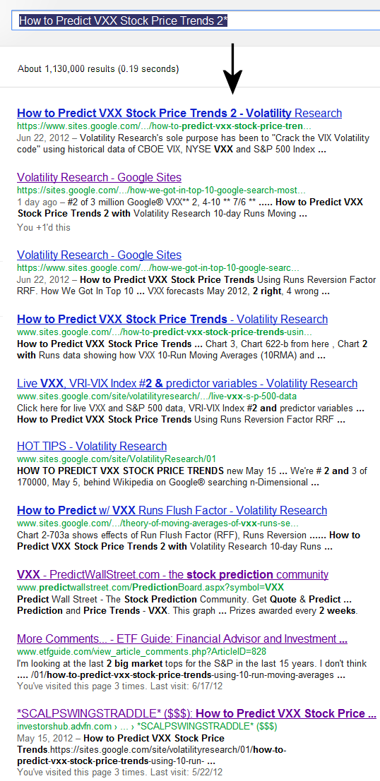 "July 8, 2012  This page, How to Predict VXX Stock Price Trends 2, was originally posted on June 26, 9:29 AM with only the title and ""under construction"" above, no date.  Today it is ranked In Top 10 Google® Search 1 of 1 million pages searching How to Predict VXX Stock Price Trends 2* followed by seven of our other pages."