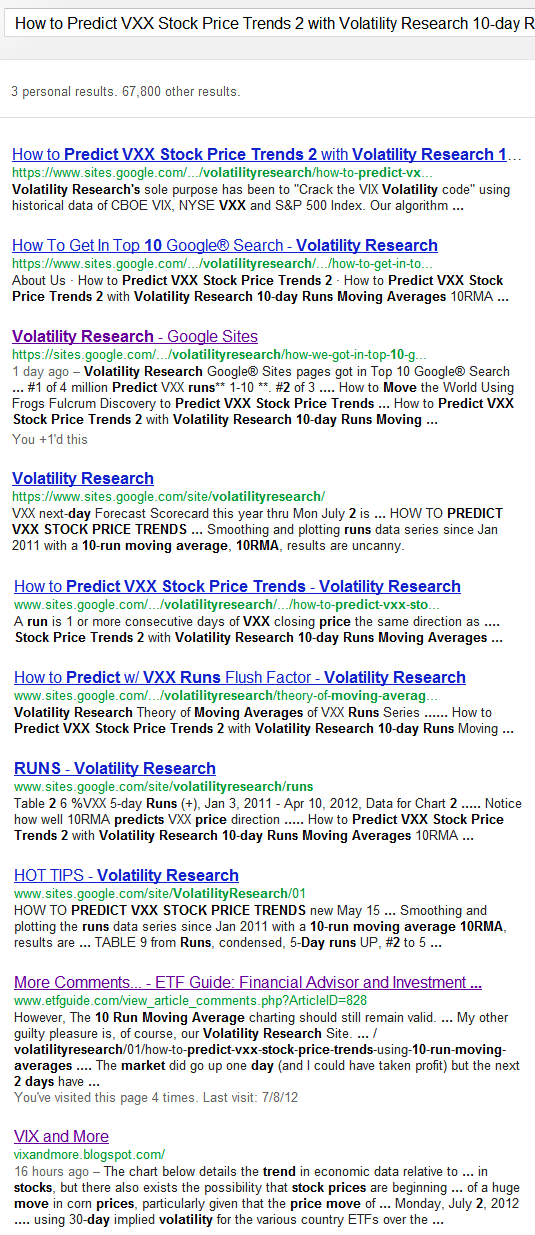"July 8, 2012  This page, How to Predict VXX Stock Price Trends 2 with Volatility Research 10-day Runs Moving Averages 10RMA, was originally posted on June 26, 12:44 PM with only the title and ""under construction"" above, no date, almost empty.  Today it is ranked In Top 10 Google® Search #1 of 67 thousand pages searching How to Predict VXX Stock Price Trends 2 with Volatility Research 10-day Runs Moving Averages 10RMA followed by seven of our other pages."