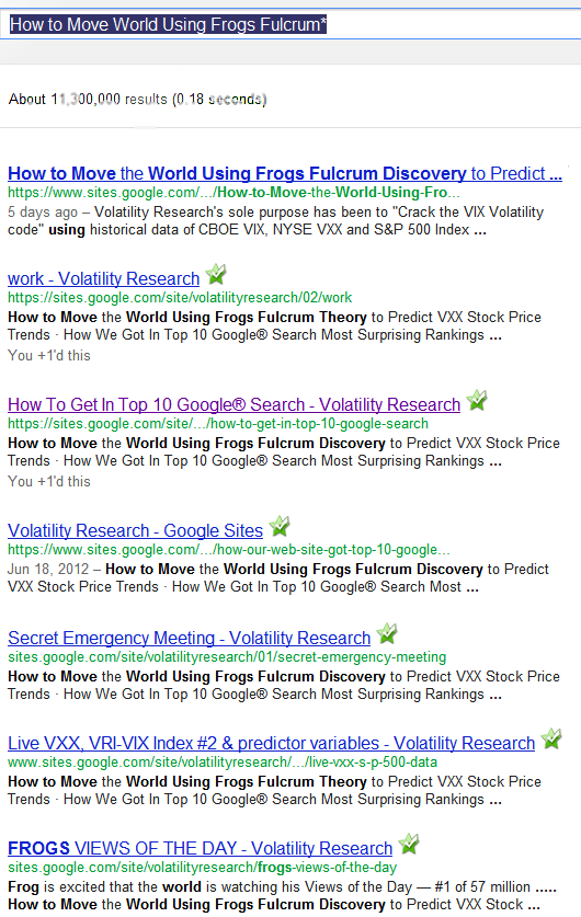 Since this page was first up, July 4, 2012, it it is now ranked #1 of 11 million Top 10 Google® Search pages searching How to Move World Using Frogs Fulcrum*, followed by 8 more of our pages.