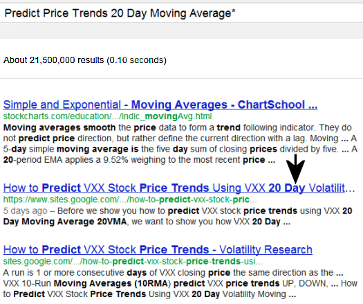 July 22, 2012  Since this page was first up 4 days ago, July 18 8:14 AM, it is ranked #1 of 21 million pages on Google® Search searching Predict Price Trends 20 Day Moving Average* followed by one other of pages.