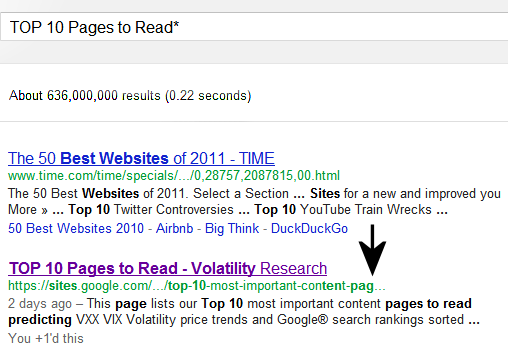 July 27, 2012  This page is ranked #2 of 638 million pages on Google® Search searching TOP 10 Pages to Read* followed by one of our other pages in #2. This is just three days after this page was first up, July 24st.