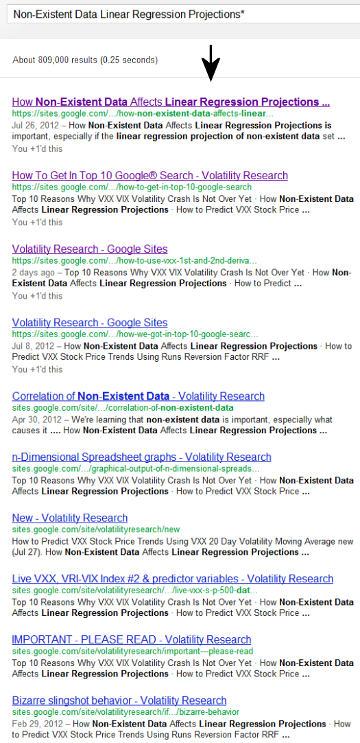 Since this page was first up 7 days ago, July 26, it is ranked #1 of 809,000 pages on Google® Search searching Non-Existent Data Linear Regression Projections*, a total of 10 of 10 of our pages on page one.