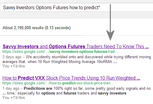Since this page was first up 3 days ago, Aug 29, it is ranked #2 of 2 million pages on Google® Search Sep 1 searching   Savvy Investors Options Futures how to predict* followed by one of our other pages ranked #2