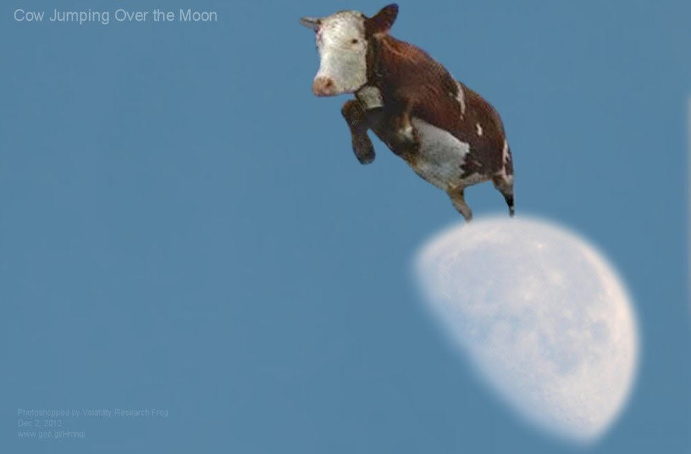 Dec 2, 2012  Cow Jumping Over the Moon   Photoshopped by Volatility Research Frog  Dec 2, 2012  www.goo.gl/Hmnqi