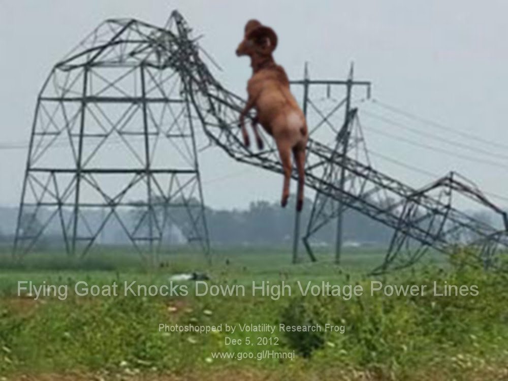 Dec 5, 2012  Flying Goat Knocks Down High Voltage Power Lines