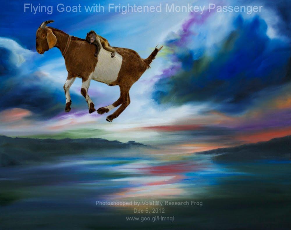 Flying Goat with Frightened Monkey Passenger