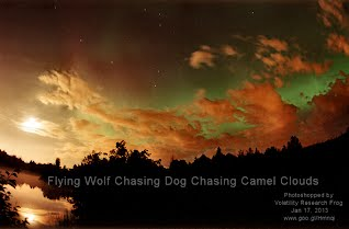 Flying Wolf Chasing Dog Chasing Camel Clouds (Volatility Research) 1000w