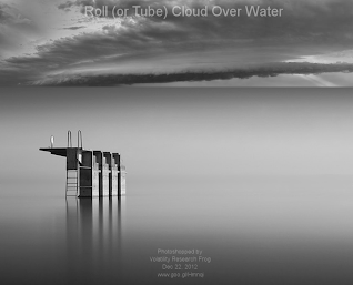 Roll (or Tube) Cloud Over Water (Volatility Research)