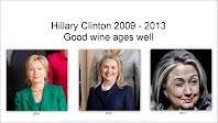 Hillary Clinton 2009 to 2013 (Volatility Research) 1000h81