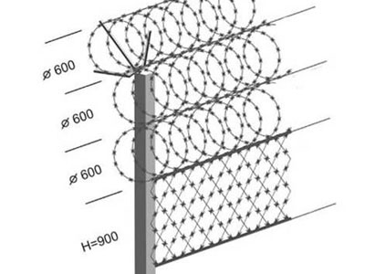 Flat Wrap Razor Wire Fence Installation, Razor Ribbon, Security fence, Alambre Concertina, El Alambre Navaja - WM WIRE INDUSTRIAL