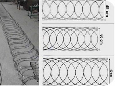 Flat Wrap Razor Wire types, Razor Ribbon, Security fence, Alambre Concertina, El Alambre Navaja - WM WIRE INDUSTRIAL